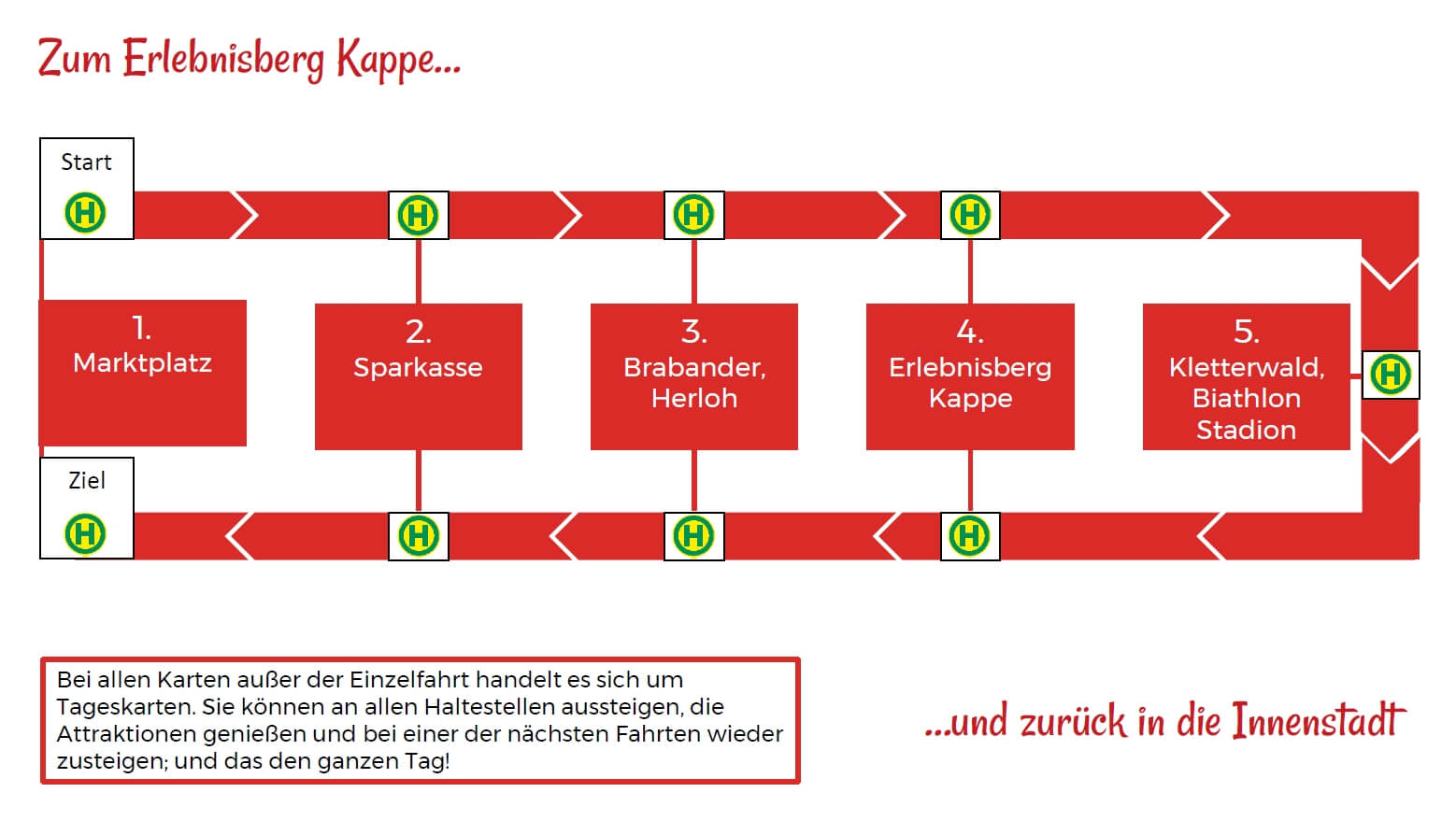 Route des Kappe Express Winterberg am Erlebnisberg Kappe